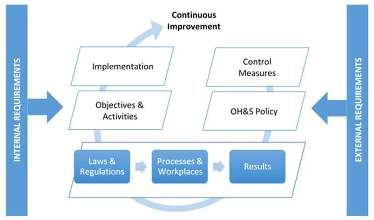 consultancy Image for Advanced And Safety